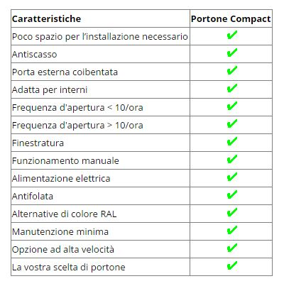 caratteristiche-portoni-industriali-compact